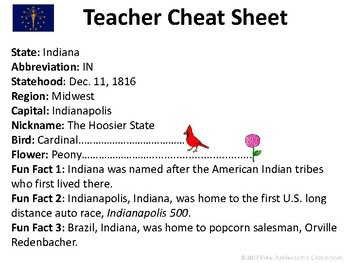 All About Indiana | US States | Activities & Worksheets