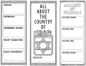 Israel - Research Project - Interactive Notebook - Governm