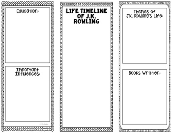 All About J.K. Rowling - Biography Research Project - Interactive Notebook