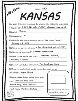 All About Kansas - Fifty States Project Based Learning Worksheet