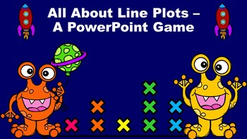 All About Line Plots - A PowerPoint Game