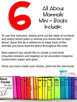 Mammals Close Reading and Worksheet for 2nd grade and 3rd grade