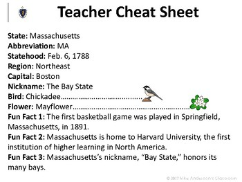 All About Massachusetts | US States | Activities & Worksheets