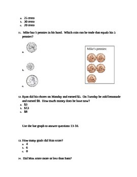 All About Math Assessment