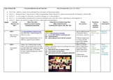 All About Me 6 Week Topic Plan