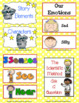 All About Me: A Back to School Thematic Unit Grades 1-3