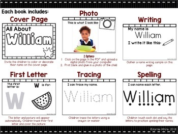 All About Me Books - Editable