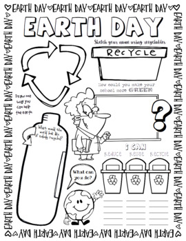 All About Earth Day Poster