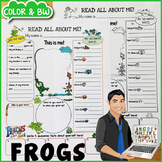 Frogs All About Me Poster