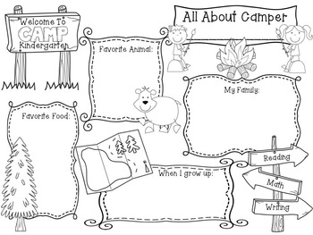 All About Me Poster - Camping Theme