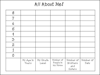 All About Me Research Project