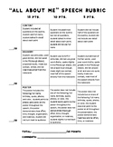 All About Me Speech Rubric