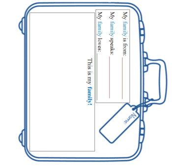All About Me TRAVEL SUITCASE
