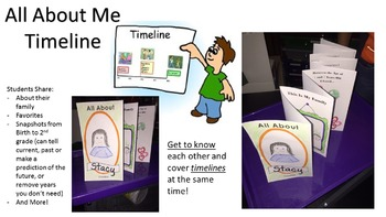All About Me Timeline