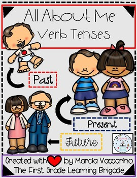 All About Me Verb Tenses