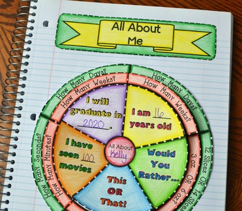 All About Me Wheel Foldable