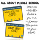 All About Middle School Quiz Show