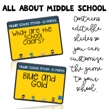 All About Middle School Transition Quiz Show