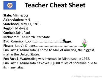 All About Minnesota | US States | Activities & Worksheets