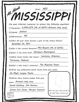 All About Mississippi - Fifty States Project Based Learning Worksheet
