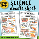 All About Mixtures Doodle Sheet - So Easy to Use! PPT Included!