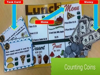 All About Money! Money Centers and Activities