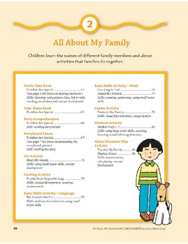 All About My Family: Outdoor Activity, Song, and Dramatic Play