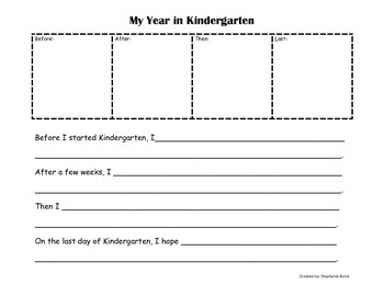 All About My Kinder Year