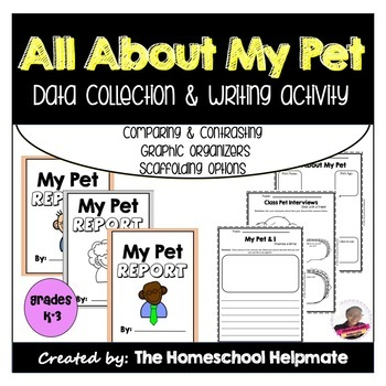 All About My Pet / If I Had a Pet Writing Project