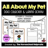 All About My Pet | Report  Writing Practice