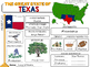 All About My State {United States Geography Activity}