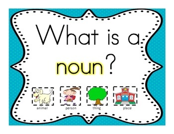 All About NOUNS: Essential Question, Anchor Chart, Writing