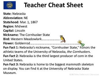 All About Nebraska | US States | Activities & Worksheets