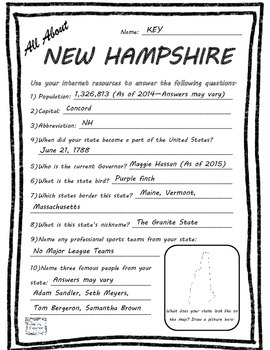 All About New Hampshire - Fifty States Project Based Learning Worksheet