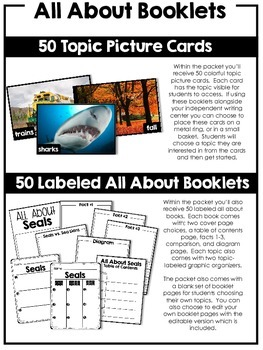 """""""All About"""" Nonfiction Writing Booklets {for the primary writer}"""