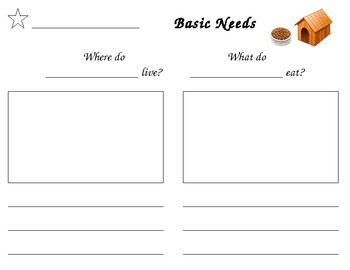 """All About"" Nonfiction Writing Template"