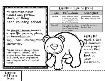 All About Nouns-A Tabbed Reference Flipbook