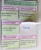 Grammar: Parts of Speech: Nouns: Interactive Notebook