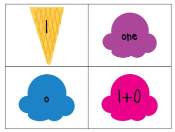 All About Number Sense! Packet