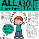 All About Numbers 1 to 10