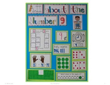 All About Numbers Pages Bundle, Numbers 1-20