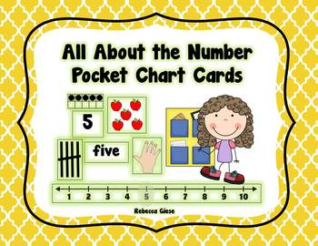 All About The Number Pocket Chart Cards {1-20}