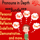 PRONOUNS in Depth **CCSS Aligned** Personal, Reflexive, In