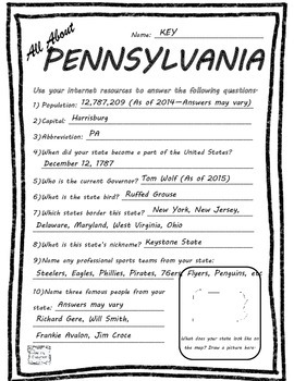 All About Pennsylvania - Fifty States Project Based Learning Worksheet