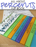 All About Percents | Flip Book (Math)