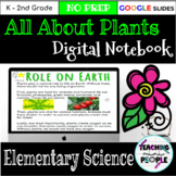 All About Plants Digital Interactive Notebook | Differentiated Reading