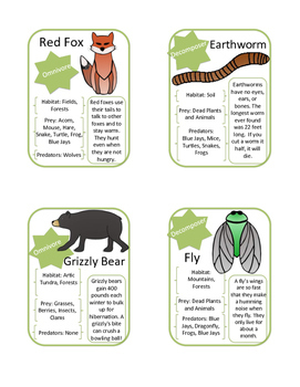 All About Plants and Animals Writing Activity and Center