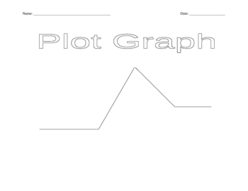 """All About Plot"" Notes Sheet"