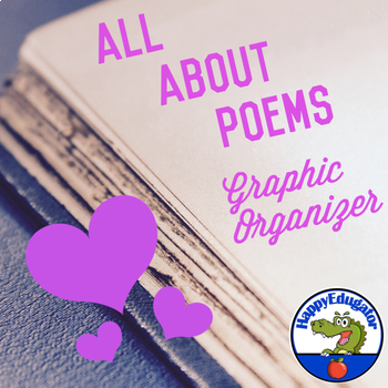 Poetry - All About Poems Graphic Organizer