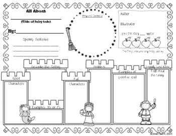 """All About"" Genres: Traditional Literature Graphic Organizers"